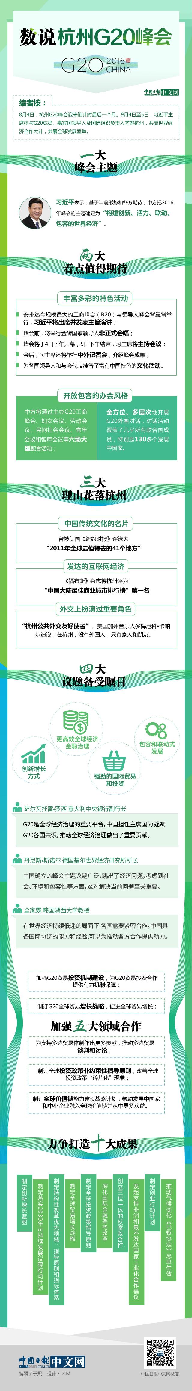 數説杭州G20峰會