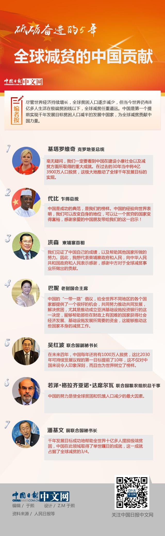 砥砺奋进的五年:全球减贫的中国贡献