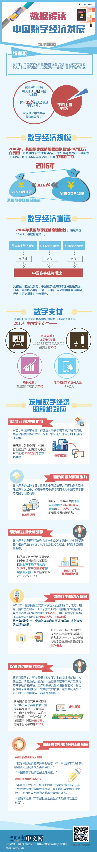 【砥砺奋进的五年】一图看懂中国数字经济大发展