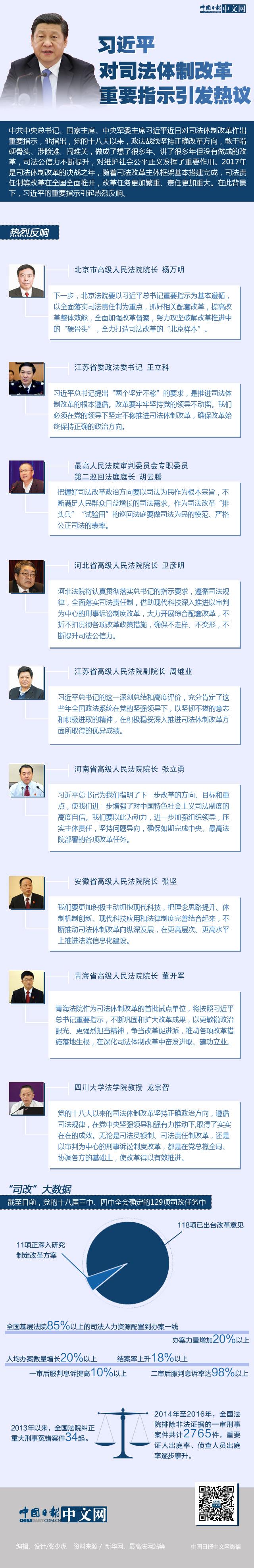 习近平对司法体制改革重要指示引发热议