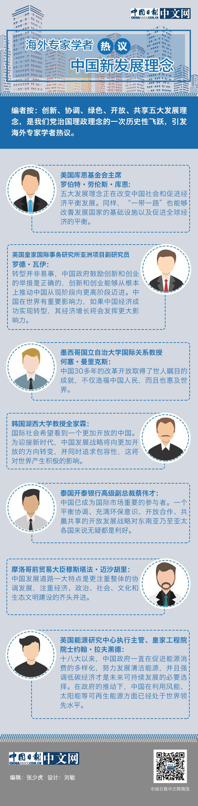 【理上网来・喜迎十九大】海外专家学者热议中国新发展理念