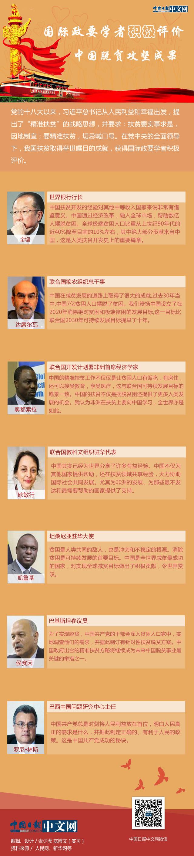 【理上网来・辉煌十九大】国际政要学者积极评价中国脱贫攻坚成果