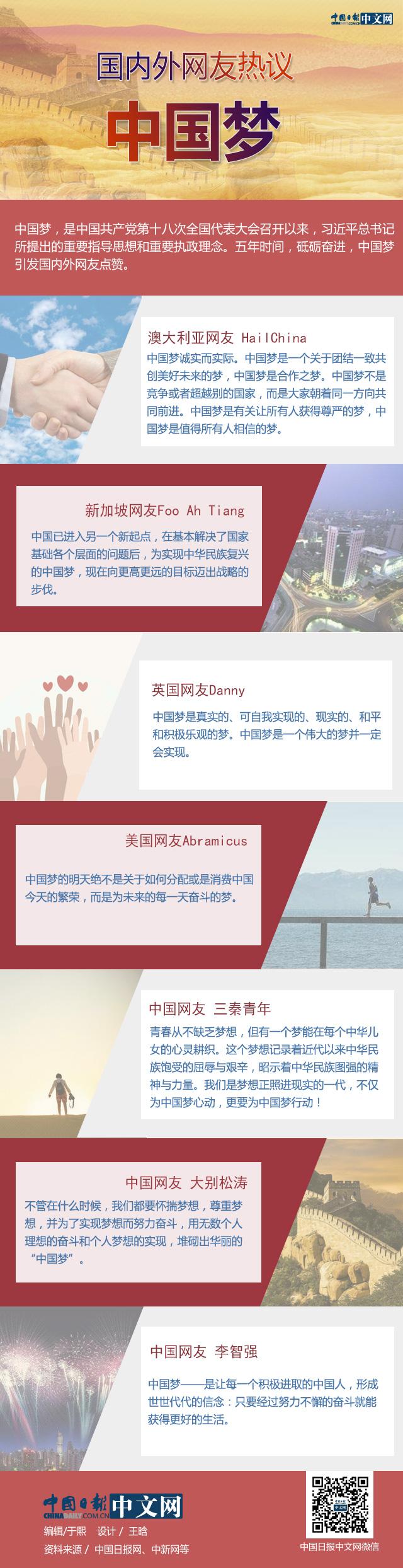 国内外网友热议中国梦