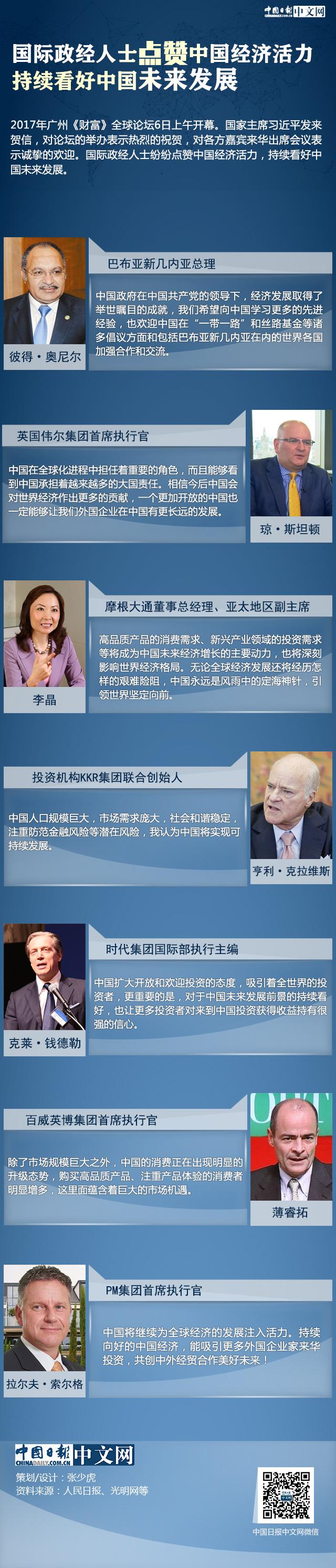 国际政经人士点赞中国经济活力 持续看好中国未来发展
