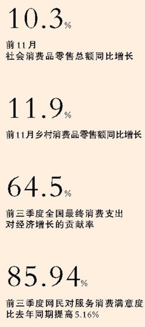 新消费 拉着中国经济跑(政策解读·掷地有声好政策④)