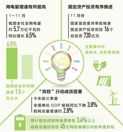 中国经济 活力足气质佳(经济聚焦)