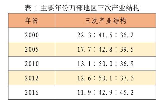 2018中国地区经济监测报告_2018年度公司环境监测报告