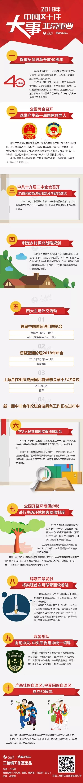 图解:2018年,中国这十件大事非常重要