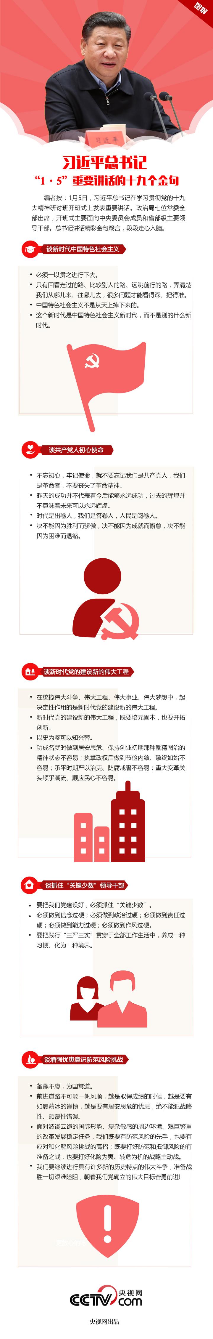 """图解:习近平总书记""""1・5""""重要讲话的十九个金句"""