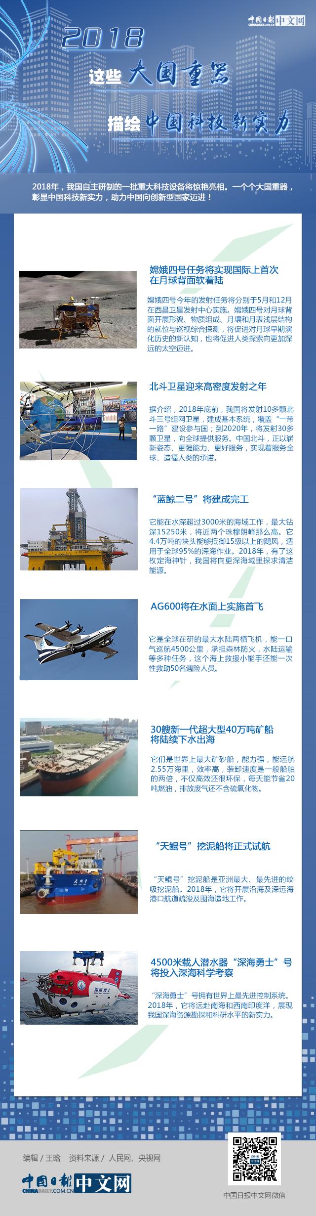 图解:2018这些大国重器描绘中国科技新实力 - 纳兰容若 - 纳兰容若