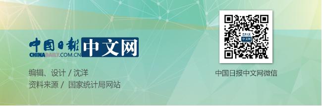 """动图 2017年中国经济有多""""牛""""?这些数据告诉你!"""