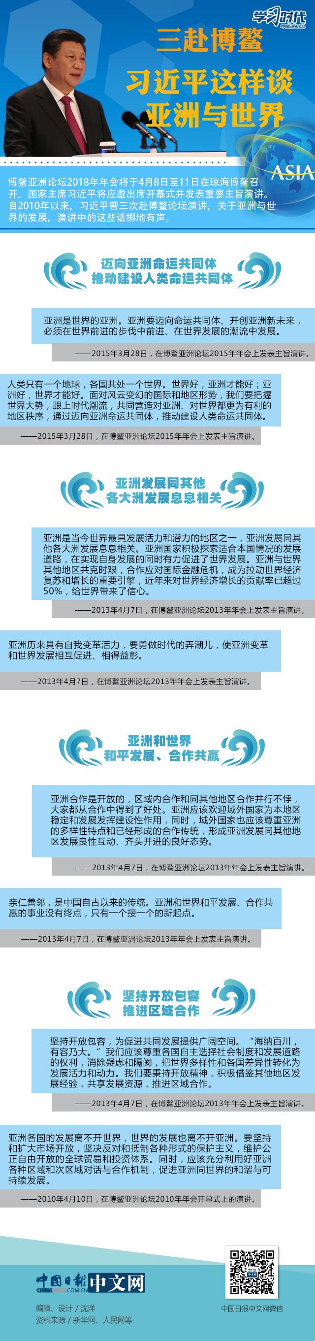 三赴博鳌_习近平这样谈亚洲与世界