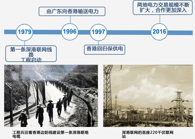 粤港电力合作20年 对港送电占香港总电量的1/4