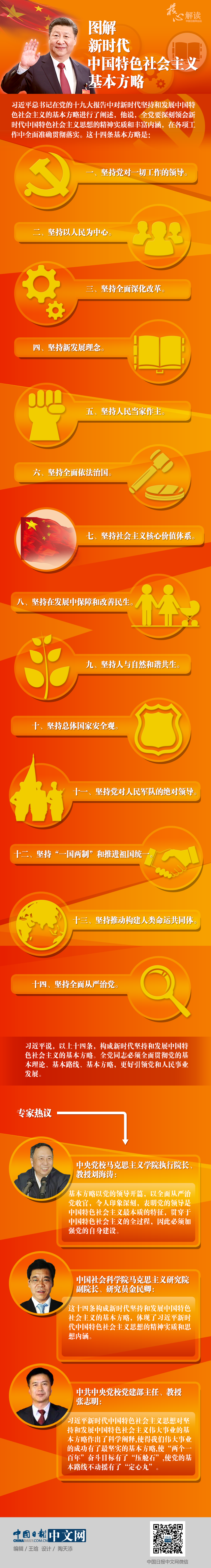【理上网来·辉煌十九大】图解新时代中国特色社会主义基本方略