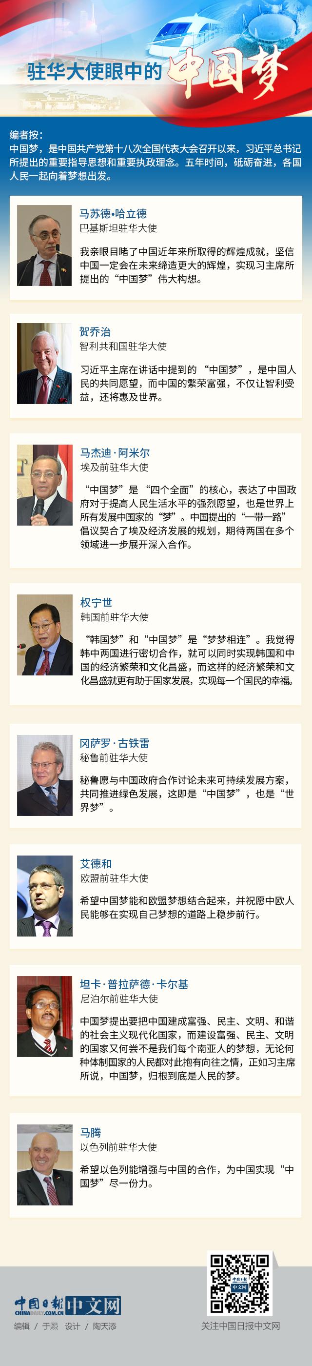 驻华大使眼中的中国梦