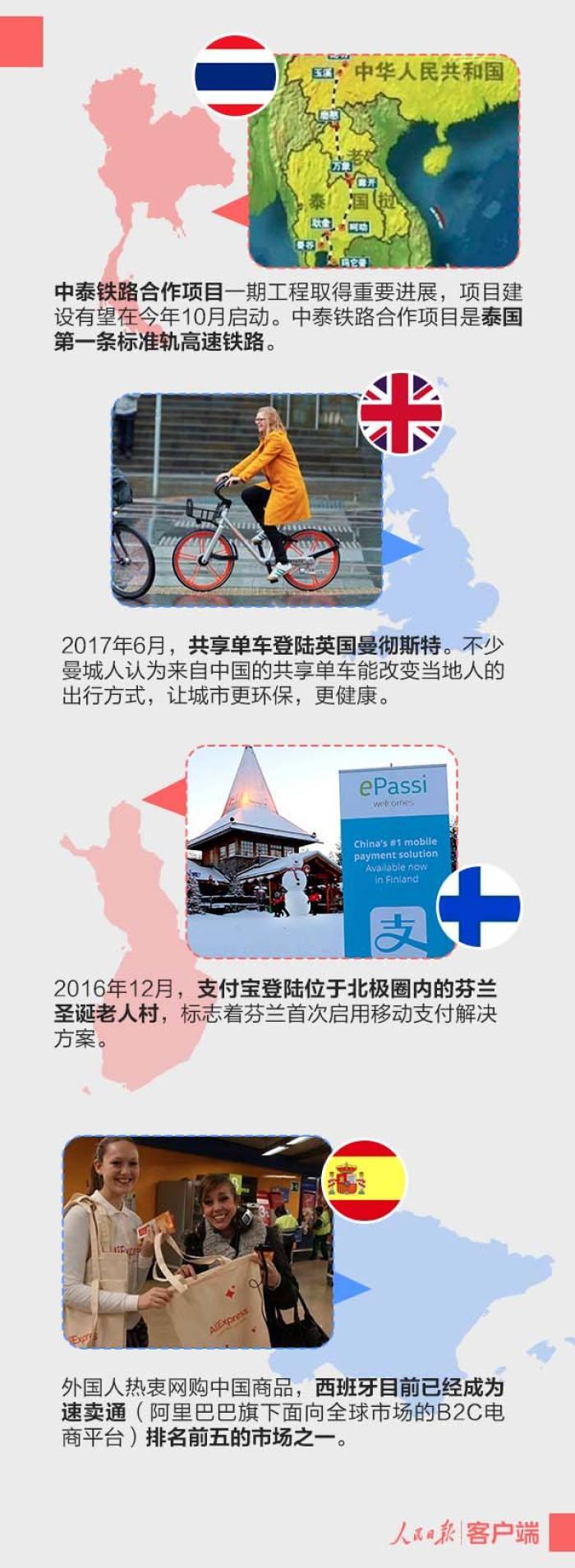 中国浪潮来了!