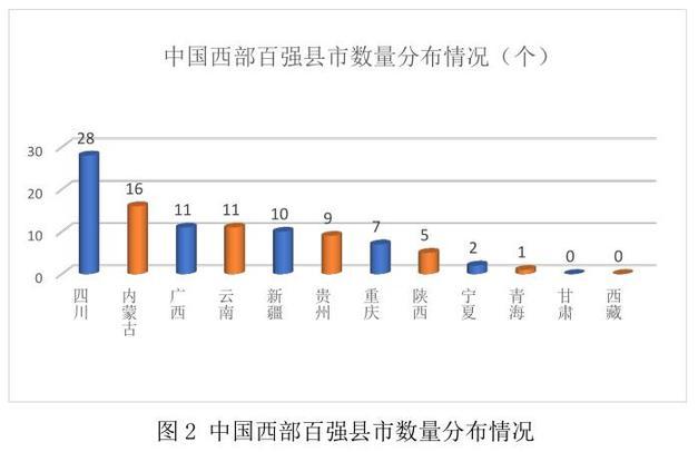 新疆各县市人口一览表