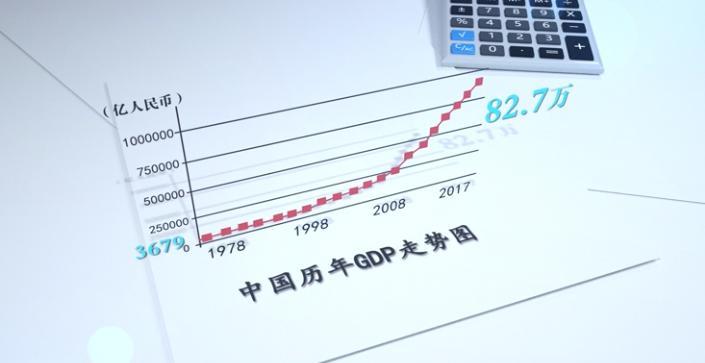 经济总量和综合国力_综合国力